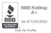 Signature Custom Woodworking, Inc. BBB Business Review